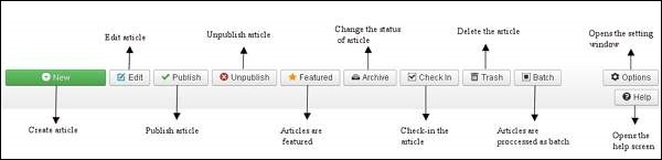 joomla Article Manager Toolbar