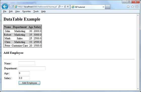 JSF - Add Data to DataTable - Tutorialspoint