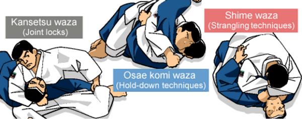 Katame-Waza