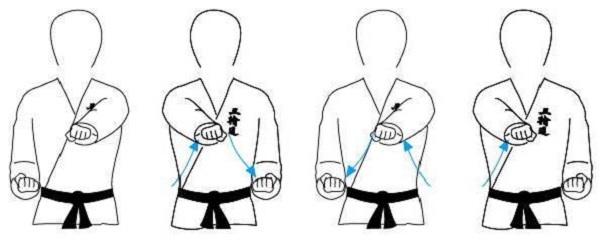 Basic Punch