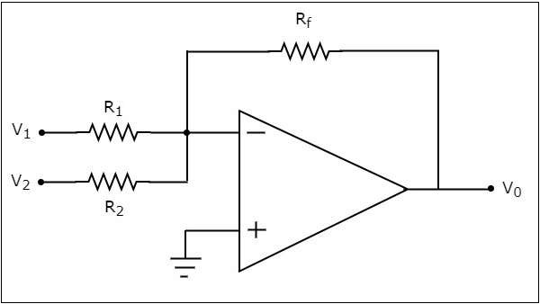 The Requirements For The Adder Circuit Opamp In This Circuit