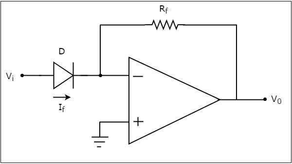 Log And Anti Log Amplifiers