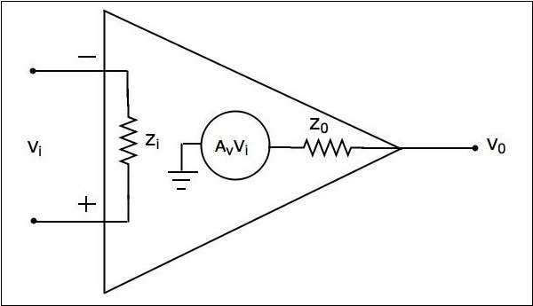 linear integrated circuits applications basics of operational amplifier