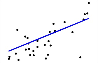 Machine Learning with Python - Algorithms - Tutorialspoint