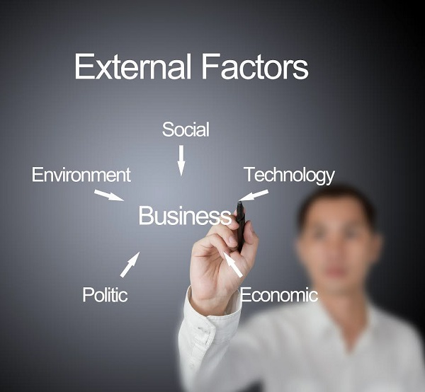 business environmental factors in brazil economics essay A popular tool for identifying these external factors is the pestle analysis, which can be used to help you consider political, economic, social, technological, legal, and environ- mental issues.