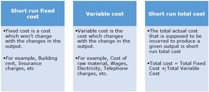 difference between industry and company demand in mangerial economics Understand the difference between a value chain and a between what consumers demand and what a company the differences between economic value and.