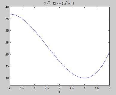 MATLAB - Differential