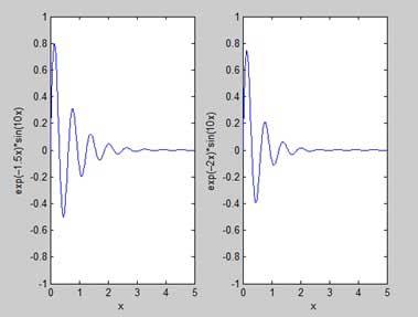 MATLAB - Plotting - Tutorialspoint