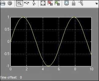 انجام شبیه سازی با متلب کلودسیم r ns2 پایان نامه مقالات برق قدرت کنترل