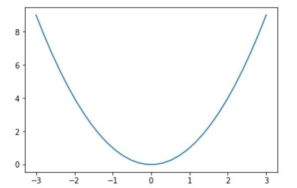 Matplotlib - Quick Guide - Tutorialspoint