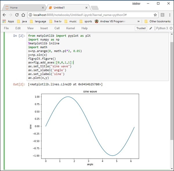Matplotlib - Quick Guide