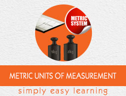 Metric Units of Measurement
