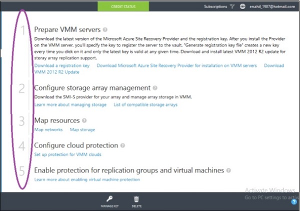 Prerequisites With VMWare