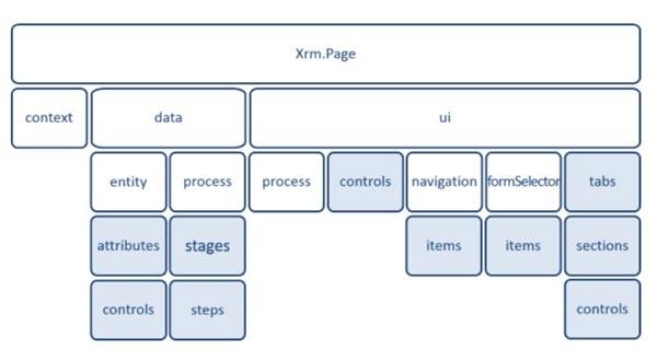 JScript Web Resources - Tutorialspoint