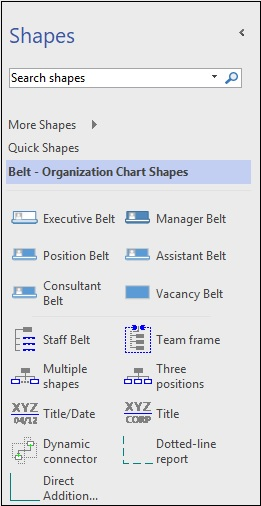 Belt Organization Chart Shapes