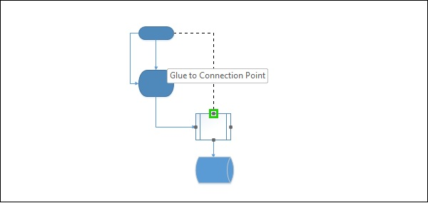 Glue to Connection Point