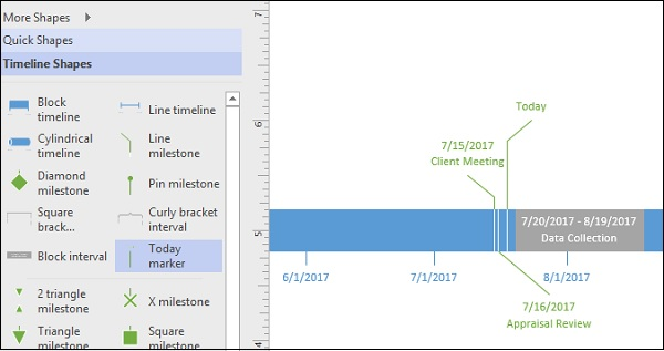 the elapsed time indicator helps in gauging the time elapsed since the beginning of the timeline - Visio Timeline Shapes