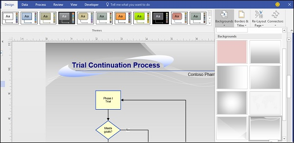 Trial Communication Process