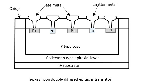 Epitaxial Layer