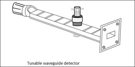 Tunable Waveguide Detector