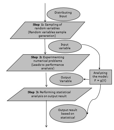 monte carlo simulation basics - Ronni kaptanband co
