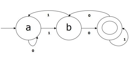 Natural Language Processing - Quick Guide