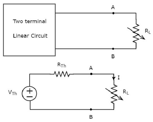 Maximum Power Transfer Theorem - Tutorialspoint