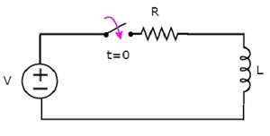 Network Theory - Response of DC Circuits