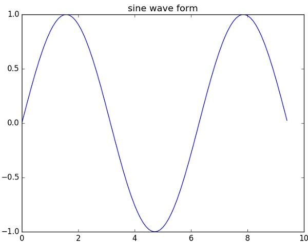 Python - Matplotlib