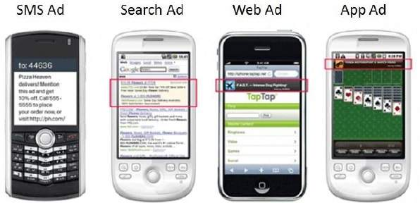 Advantages of Mobile Advertising