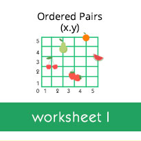 Plotting a point in the coordinate plane: Mixed number coordinates Worksheets