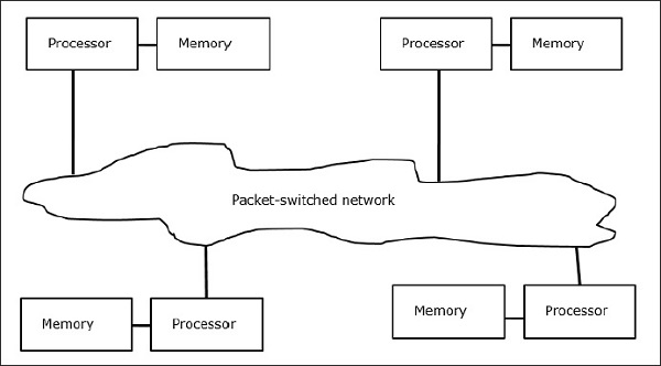 conceptual framework of computer games The main drawback of alternate reality gaming, compared to other genres, is  that it lacks reusability typically it cannot be played freely by anyone, anytime,.