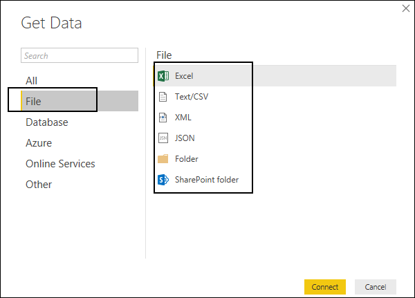 power bi tutorial point