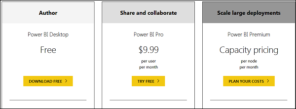 power bi tutorial pdf free download