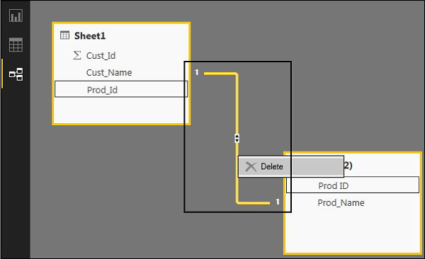 Power BI - Data Modeling - Tutorialspoint