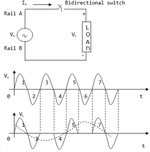 Power Electronics - Integral Cycle Control