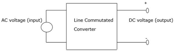 Power Electronics - Pulse Converters - Tutorialspoint