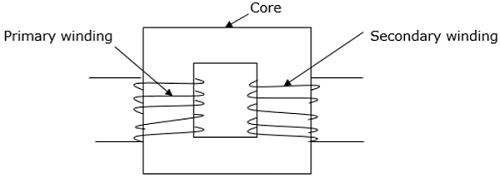 power electronics linear circuit elements