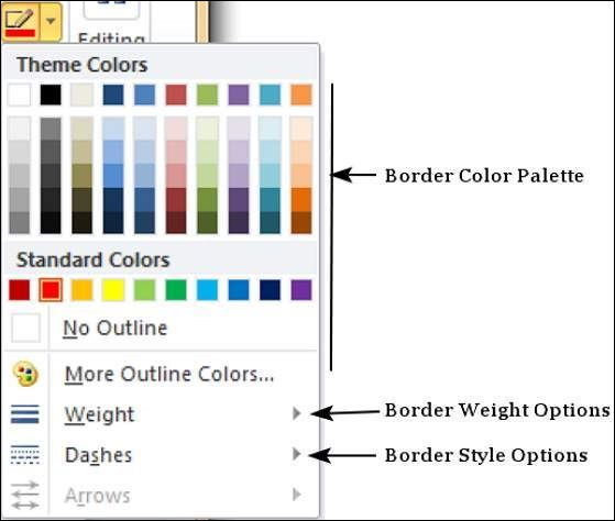 Borders and Shades in Powerpoint 2010