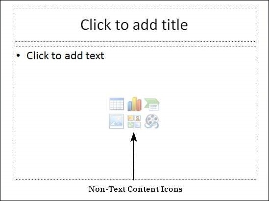 Adding Text in Boxes in Powerpoint 2010