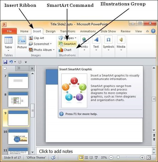 Add & Format SmartArt in Powerpoint 2010
