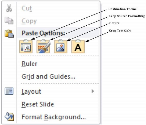 Copy & Paste Content in Powerpoint 2010