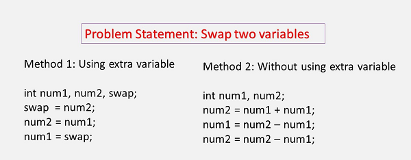 Swap Two Variables