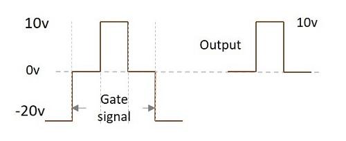 Unidirectional Sampling Gate