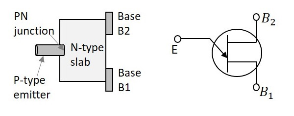 pulse circuits unijunction transistor