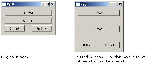 PyQt - QBoxLayout Class - Tutorialspoint