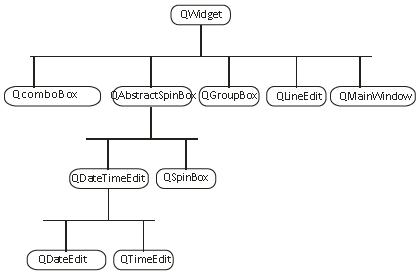 PyQt - Major Classes - Tutorialspoint