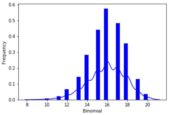 binomialdist.png