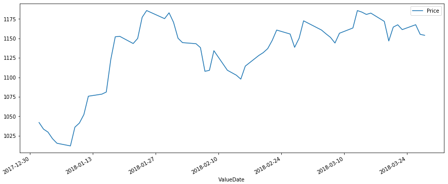 timeseries.png