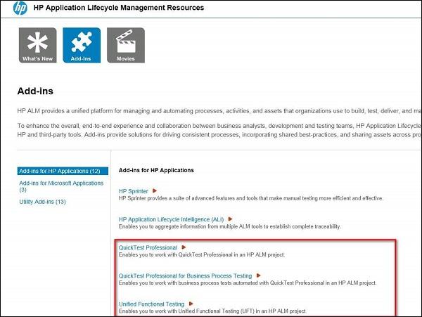 hp quality center qc qtp integration rh tutorialspoint com HP Application Lifecycle Management Test Automation